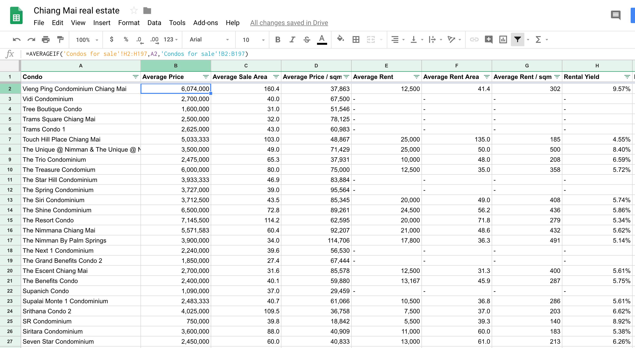 My spreadsheet
